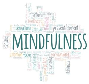 Word cloud with the word 'mindfulness' written in teal in the center.