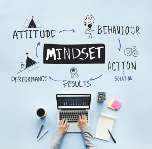 mindset graphic